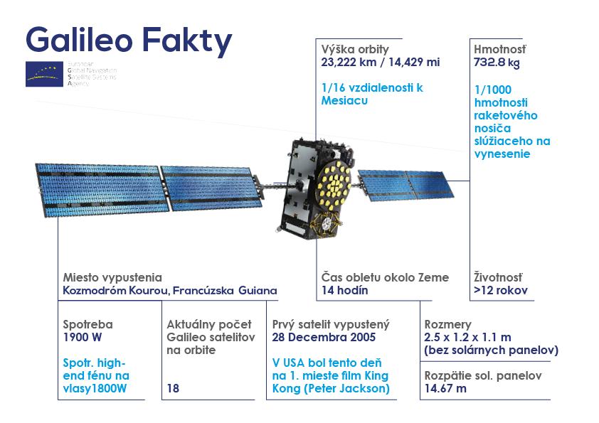 GalileoFactSheet_sk4-1